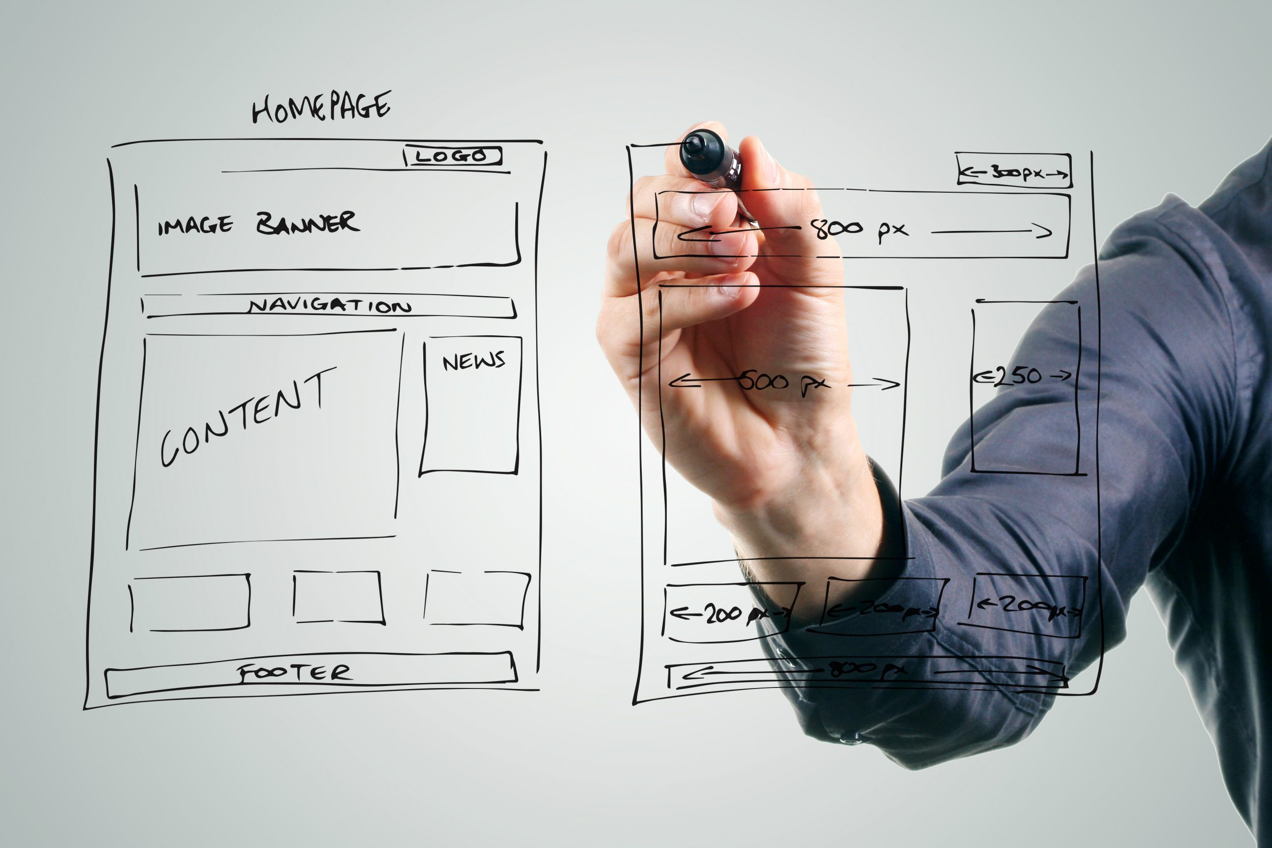 website design from concept to online